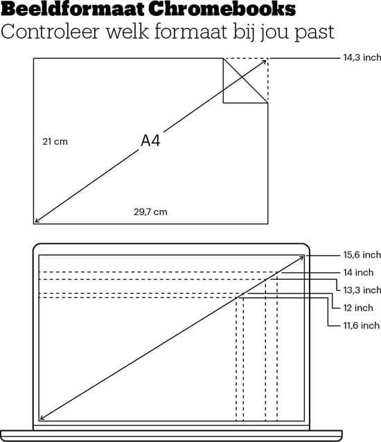 https://www.hardwaretips.nl/goedkope-mini-laptop/